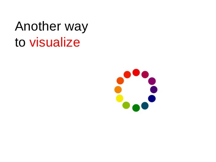 Another way  to  visualize