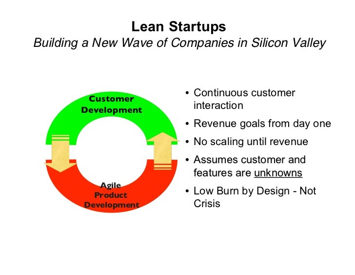 Lean Startups Building a New Wave of Companies in Silicon Valley                             • Continuous customer        ...
