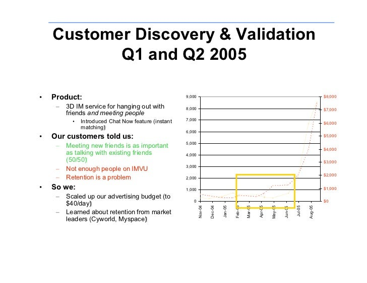 Customer Discovery & Validation            Q1 and Q2 2005      Product: •                                                 ...