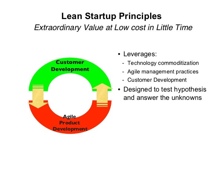 Lean Startup Principles Extraordinary Value at Low cost in Little Time                           • Leverages:      Custome...