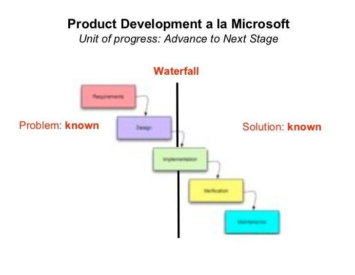 Product Development a la Microsoft           Unit of progress: Advance to Next Stage                          Waterfall   ...