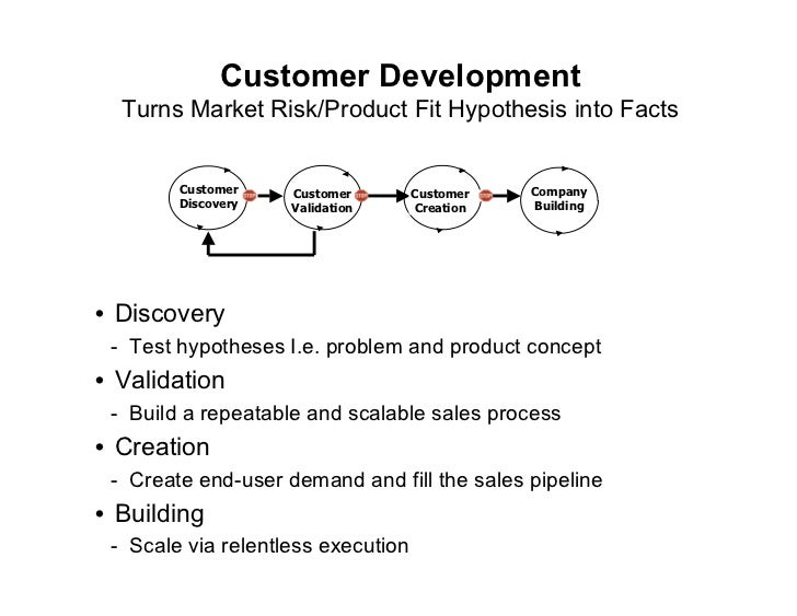 Customer Development   Turns Market Risk/Product Fit Hypothesis into Facts           Customer                             ...