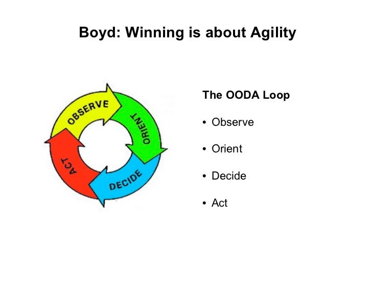 Boyd: Winning is about Agility                     The OODA Loop                   • Observe                   • Orient   ...
