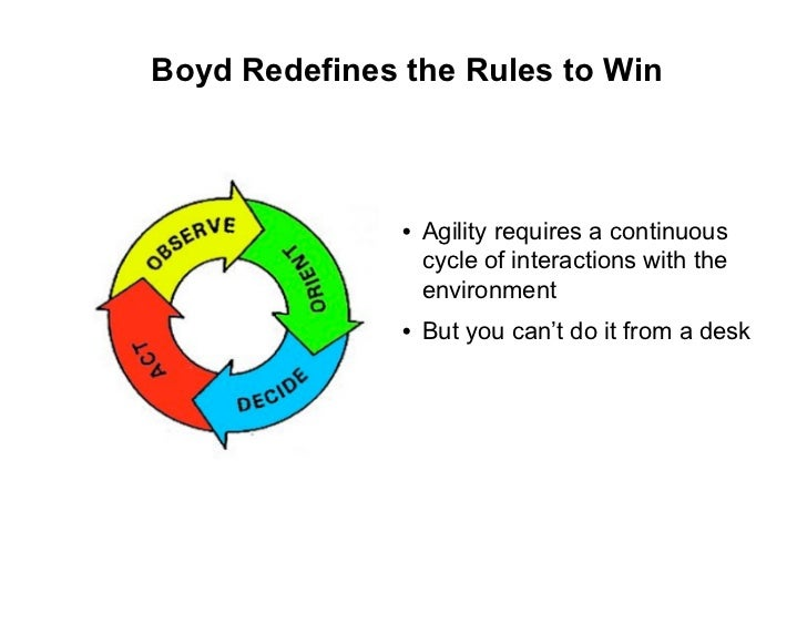 Boyd Redefines the Rules to Win                   • Agility requires a continuous                  cycle of interactions w...
