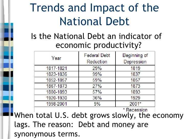Effect of government debt on incentives for money creation