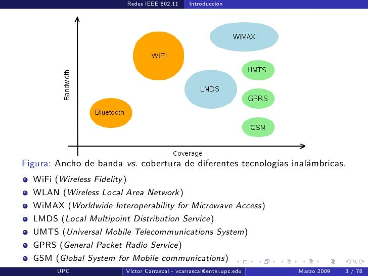 qos in wimax thesis Keywords: ieee 80216, wimax, qos, bwa which was submitted as a master's thesis second international conference on quality of service in.