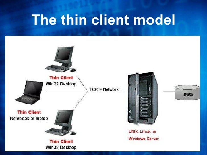 Going Thin Implementing Thin Client Technology In A