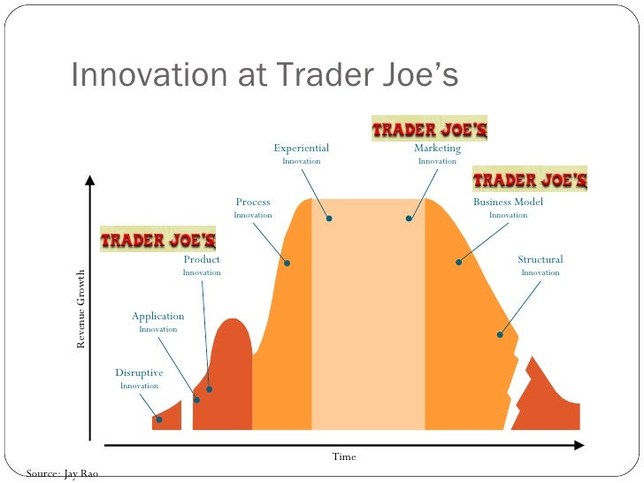2 Trends & Opportunities