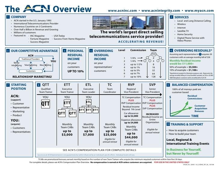 acn compensation plan 2019