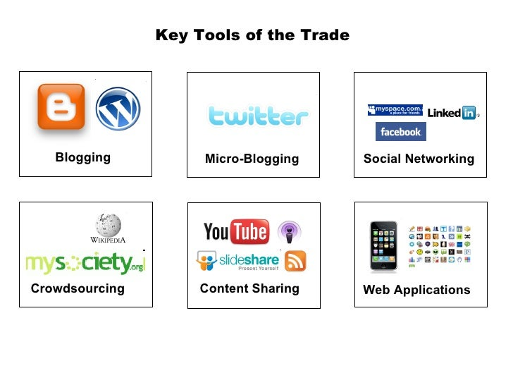 Blogging Micro-Blogging Social Networking Crowdsourcing Content Sharing Web Applications Key Tools of the Trade