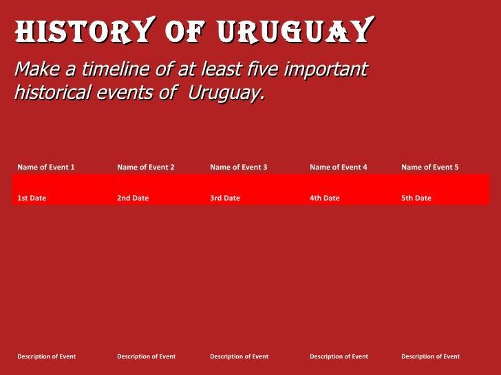 Dating site uruguay