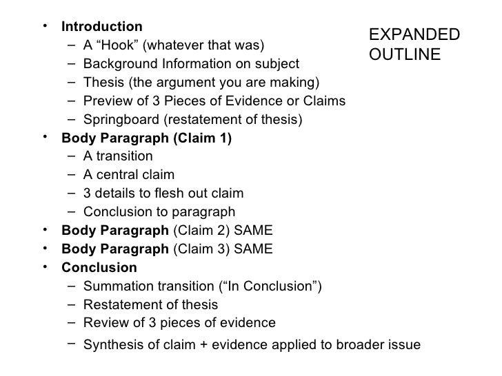 synthesis essay format co synthesis essay format