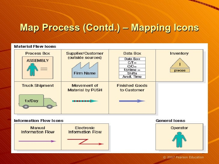 Value Stream Mapping Process - Changes in us employment international mapping pearson education inc