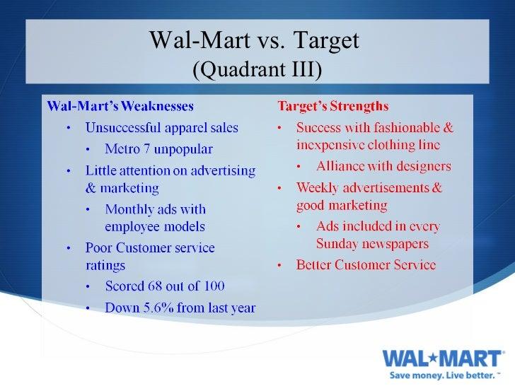 target weaknesses