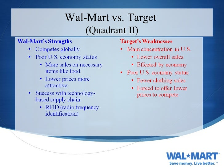 wal mart and its urban expansion strategy Wal-mart, the world's largest retailer, has globalized its operations to sell to underserved markets and to gain the earnings growth demanded by its shareholders wal-mart dominates the us market.