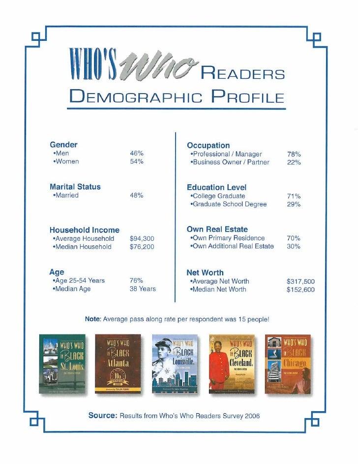 Who's Who Publishing, Co. LLC