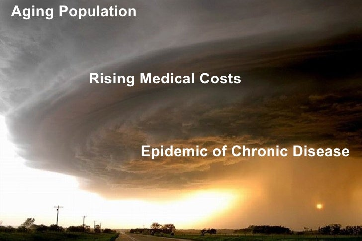 Aging Population  Rising Medical Costs Epidemic of Chronic Disease
