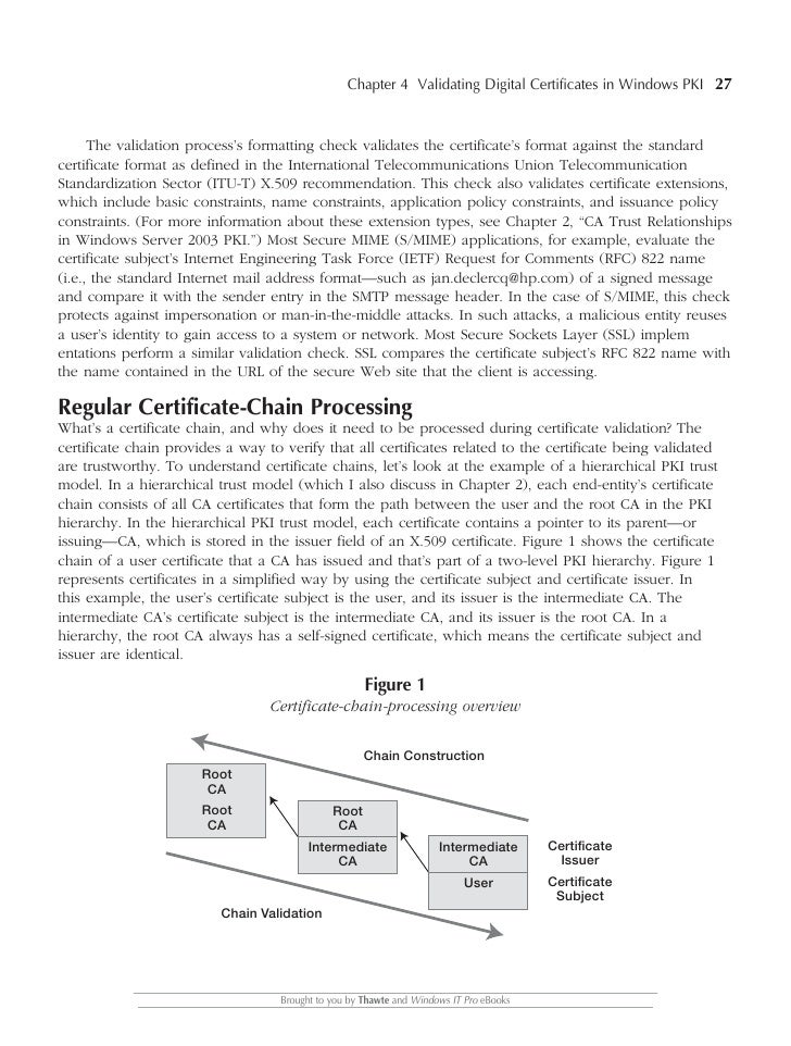 certification windows