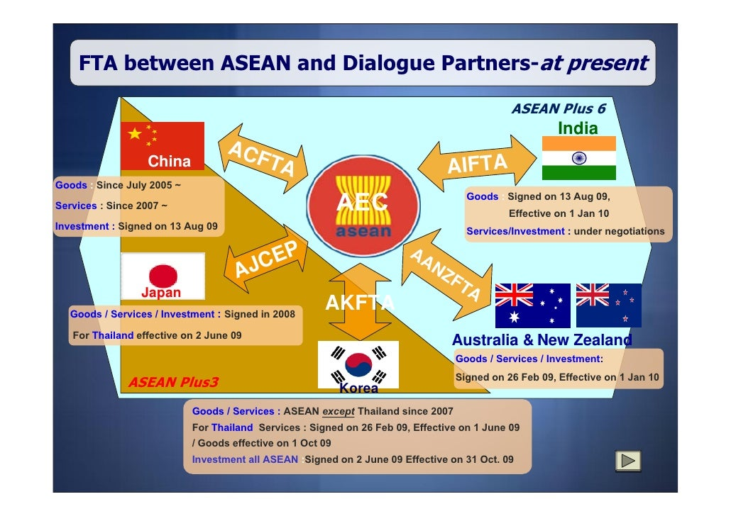 free trade agreement between the gcc and asean Regional trade agreement with such customs union or fta/epa with respect to  countries  latin america, asia/oceania, the middle east and africa the united .