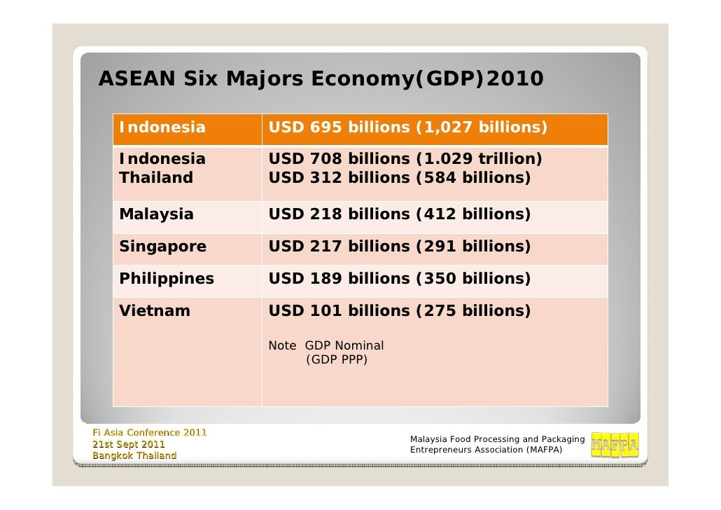 asean economic community 2015 essay - establishment the association of southeast asian nations, or asean, was established on 8 august 1967 in bangkok, thailand, with the signing of the asean.