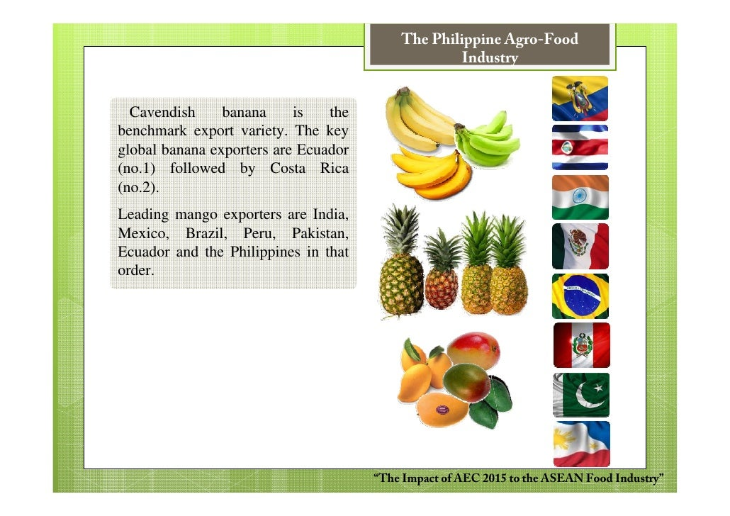 History of food industry in philippines