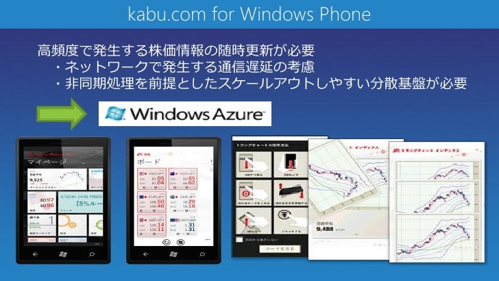 A 1-4 azure × metro style apps~ azure ではじめるmetro スタイル アプリ~