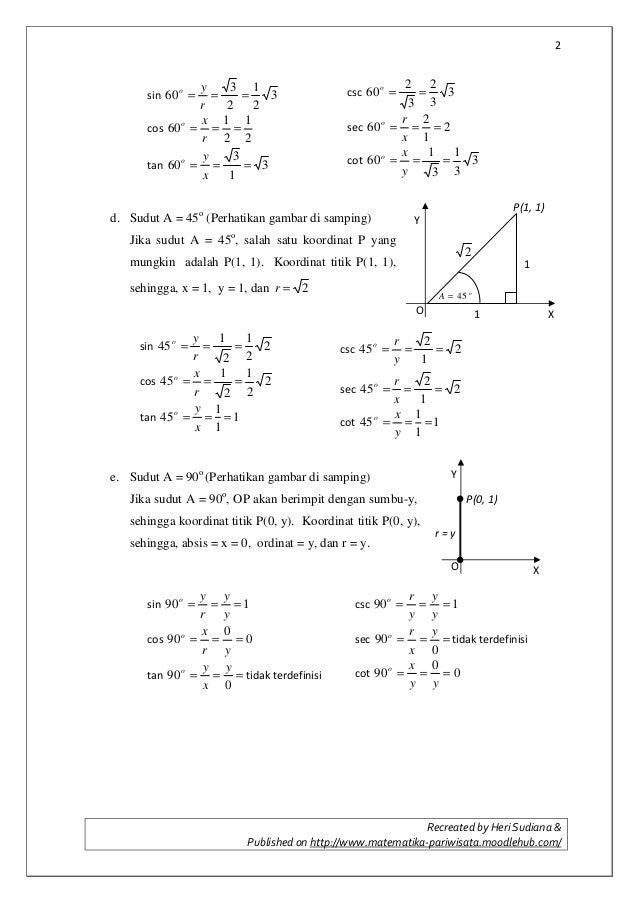 A 2 Perbandingan Trigonometri Sudut Istimewa