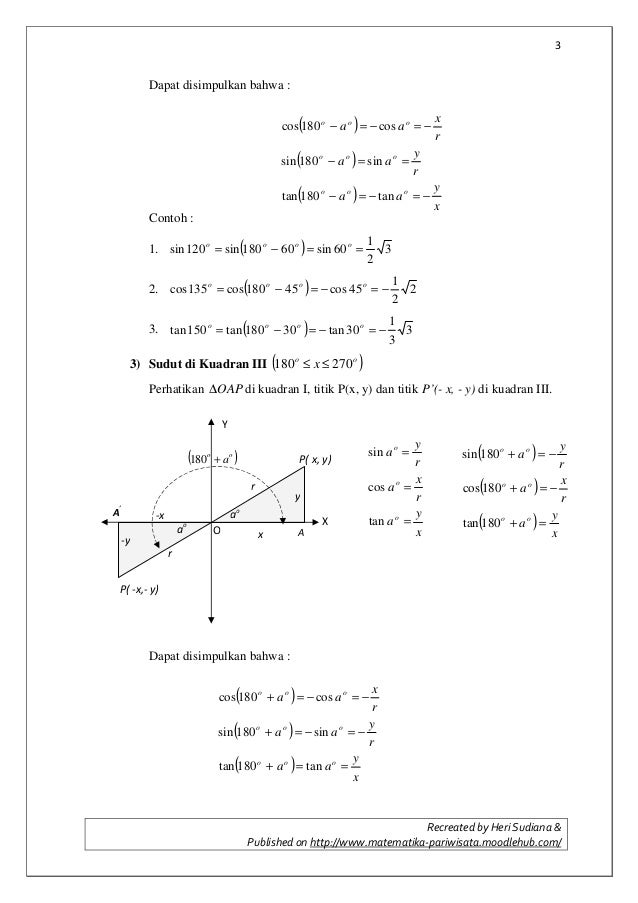 A 4 Perbandingan Trigonometri Sudut Di Berbagai Kuadran