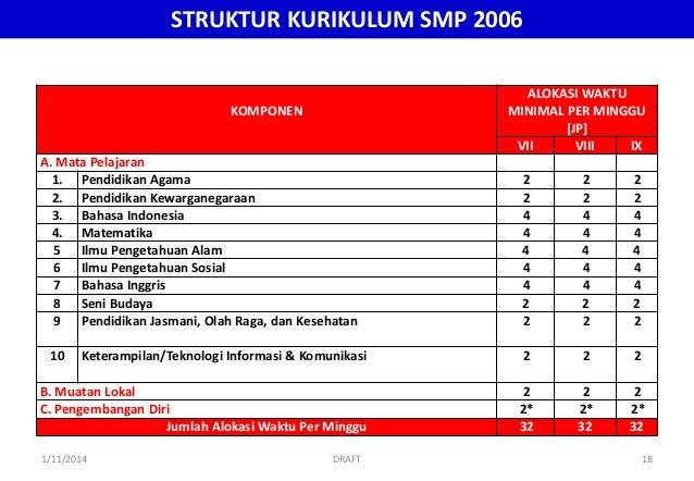 Rpp Smp Bahasa Inggris Ktsp 2006 Rpp Bahasa Jawa Sd Kelas 4 Ktsp Rpp Dan Silabus Bahasa Jawa