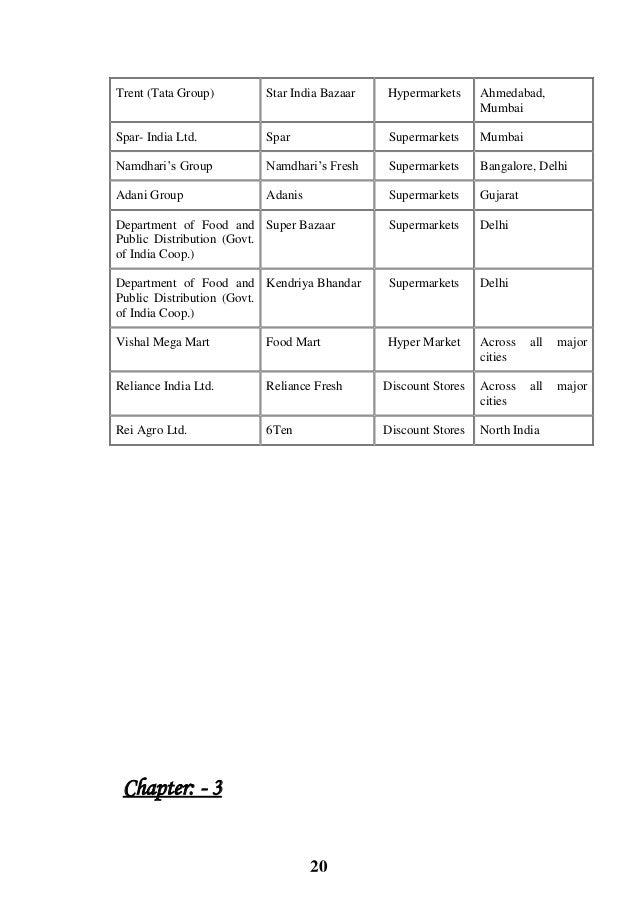 Customer preference towards auchan hypermarket