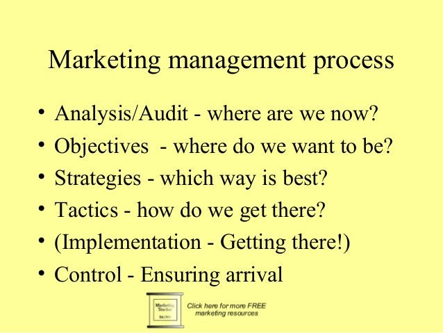 Marketing management process  • Analysis/Audit - where are we now?  • Objectives - where do we want to be?  • Strategies -...