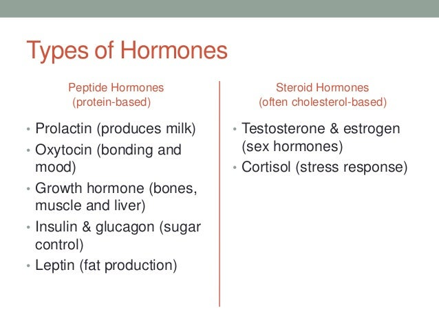 A.2 hormone introduction