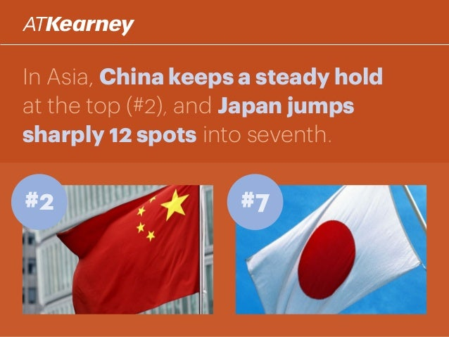 In Asia, China keeps a steady hold at the top (#2), and Japan jumps sharply 12 spots into seventh. #7#2