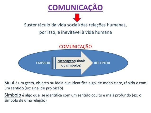 COMUNICAÇÃO Sustentáculo da vida social/das relações humanas, por isso, é inevitável à vida humana COMUNICAÇÃO Sinal é um ...