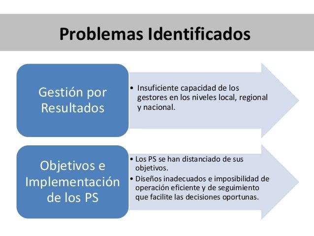 Problemas Identificados • Insuficiente capacidad de los gestores en los niveles local, regional y nacional. Gestión por Re...