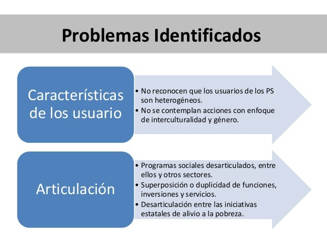 Problemas Identificados • No reconocen que los usuarios de los PS son heterogéneos. • No se contemplan acciones con enfoqu...