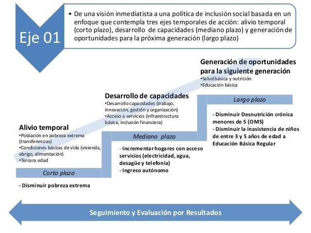 Alivio temporal •Población en pobreza extrema (transferencias) •Condiciones básicas de vida (vivienda, abrigo, alimentació...