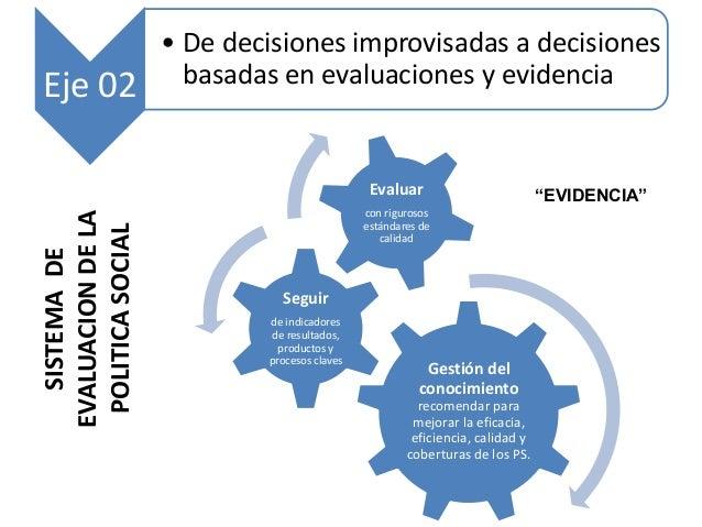 Eje 02 • De decisiones improvisadas a decisiones basadas en evaluaciones y evidencia Gestión del conocimiento recomendar p...