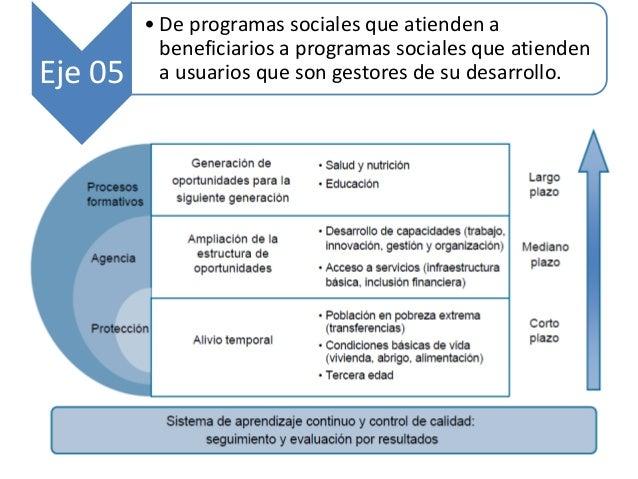Eje 05 • De programas sociales que atienden a beneficiarios a programas sociales que atienden a usuarios que son gestores ...