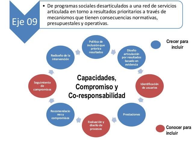 Eje 09 • De programas sociales desarticulados a una red de servicios articulada en torno a resultados prioritarios a travé...
