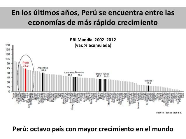 En los últimos años, Perú se encuentra entre las economías de más rápido crecimiento Perú: octavo país con mayor crecimien...