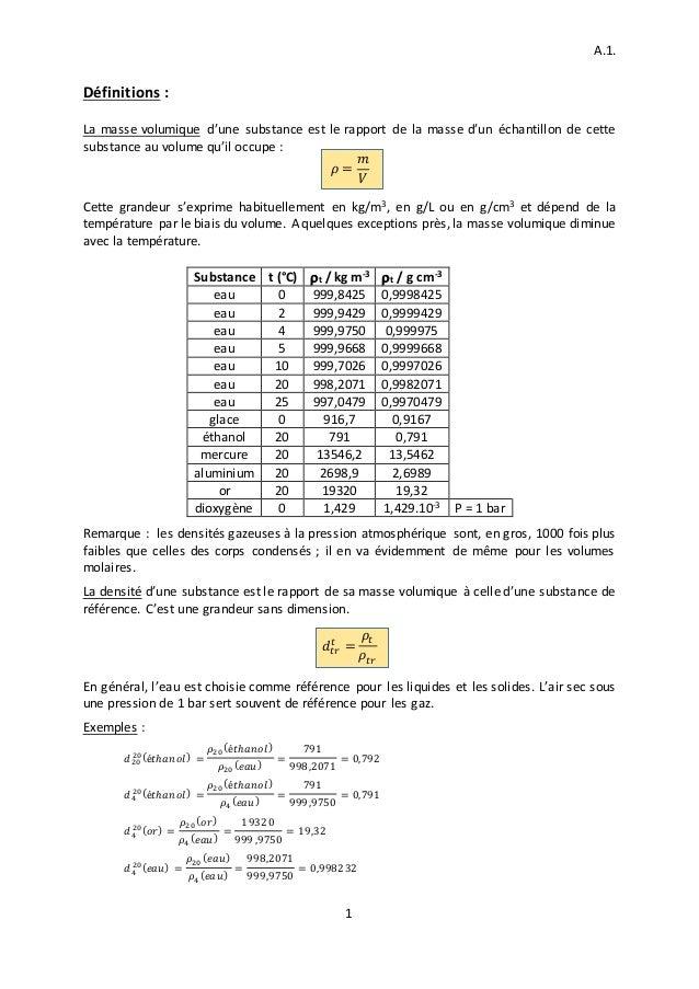 A.1. 1 Définitions : La masse volumique d'une substance est le rapport de la masse d'un échantillon de cette substance au ...