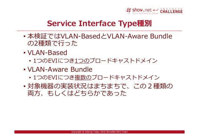 19Copyright © Interop Tokyo 2016 ShowNet NOC Team Service Interface Type種別 • 本検証ではVLAN-BasedとVLAN-Aware Bundle の2種類で⾏った • ...