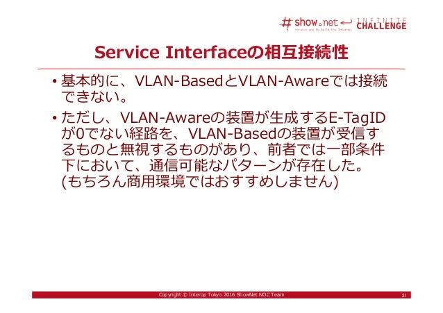 21Copyright © Interop Tokyo 2016 ShowNet NOC Team Service Interfaceの相互接続性 • 基本的に、VLAN-BasedとVLAN-Awareでは接続 できない。 • ただし、VLA...