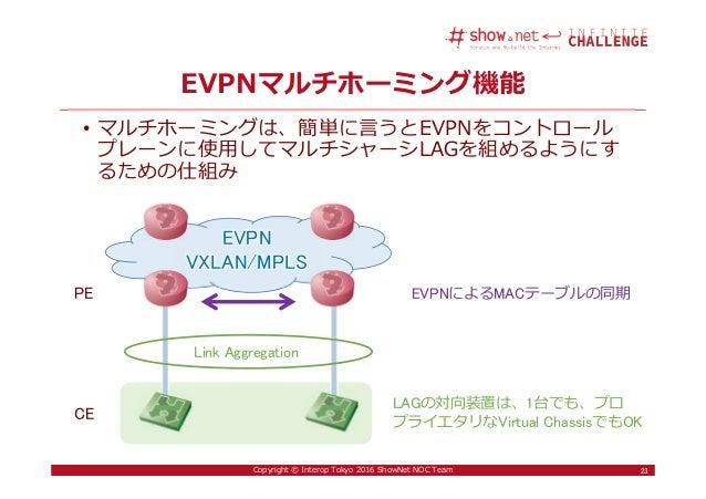23Copyright © Interop Tokyo 2016 ShowNet NOC Team EVPNマルチホーミング機能 • マルチホーミングは、簡単に言うとEVPNをコントロール プレーンに使⽤してマルチシャーシLAGを組めるようにす...