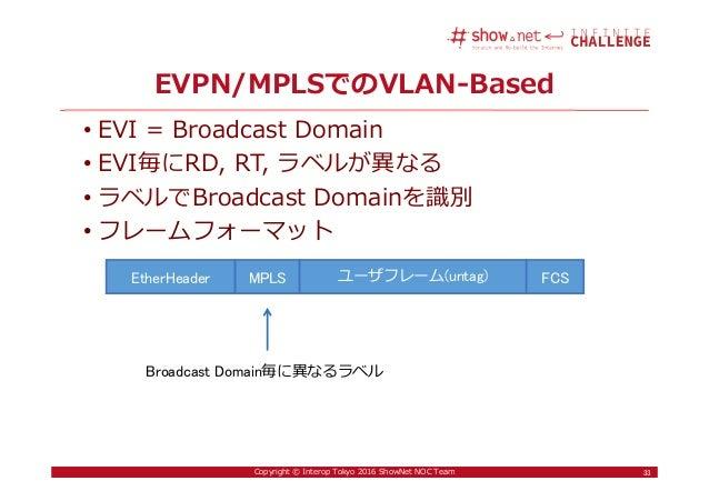 33Copyright © Interop Tokyo 2016 ShowNet NOC Team EVPN/MPLSでのVLAN-Based • EVI = Broadcast Domain • EVI毎にRD, RT, ラベルが異なる • ...