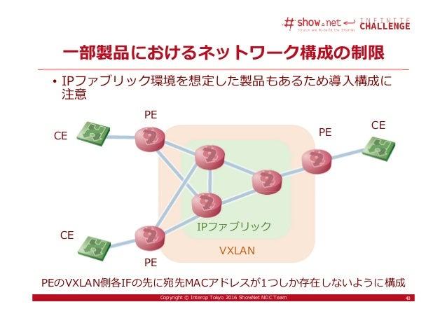 40Copyright © Interop Tokyo 2016 ShowNet NOC Team 一部製品におけるネットワーク構成の制限 • IPファブリック環境を想定した製品もあるため導入構成に 注意 40 CE CE CE PE PE P...