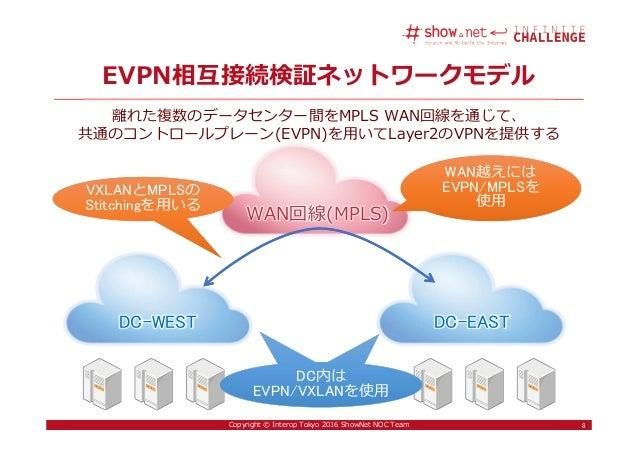8Copyright © Interop Tokyo 2016 ShowNet NOC Team EVPN相互接続検証ネットワークモデル 8 DC-WEST DC-EAST を使⽤ DC内は EVPN-VXLANを使⽤ WAN回線(MPLS) ...