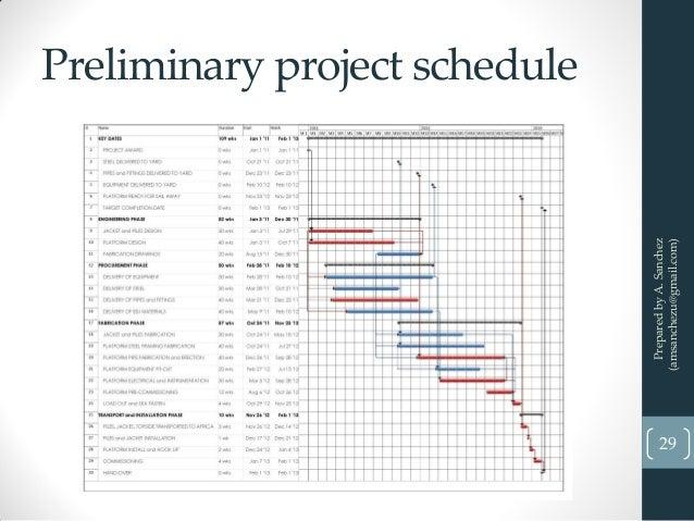 A Sanchez Part2 Planning And Scheduling Construction