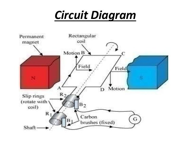 Ac generator circuit diagram 10 working of an ac generator the coil asfbconference2016 Image collections